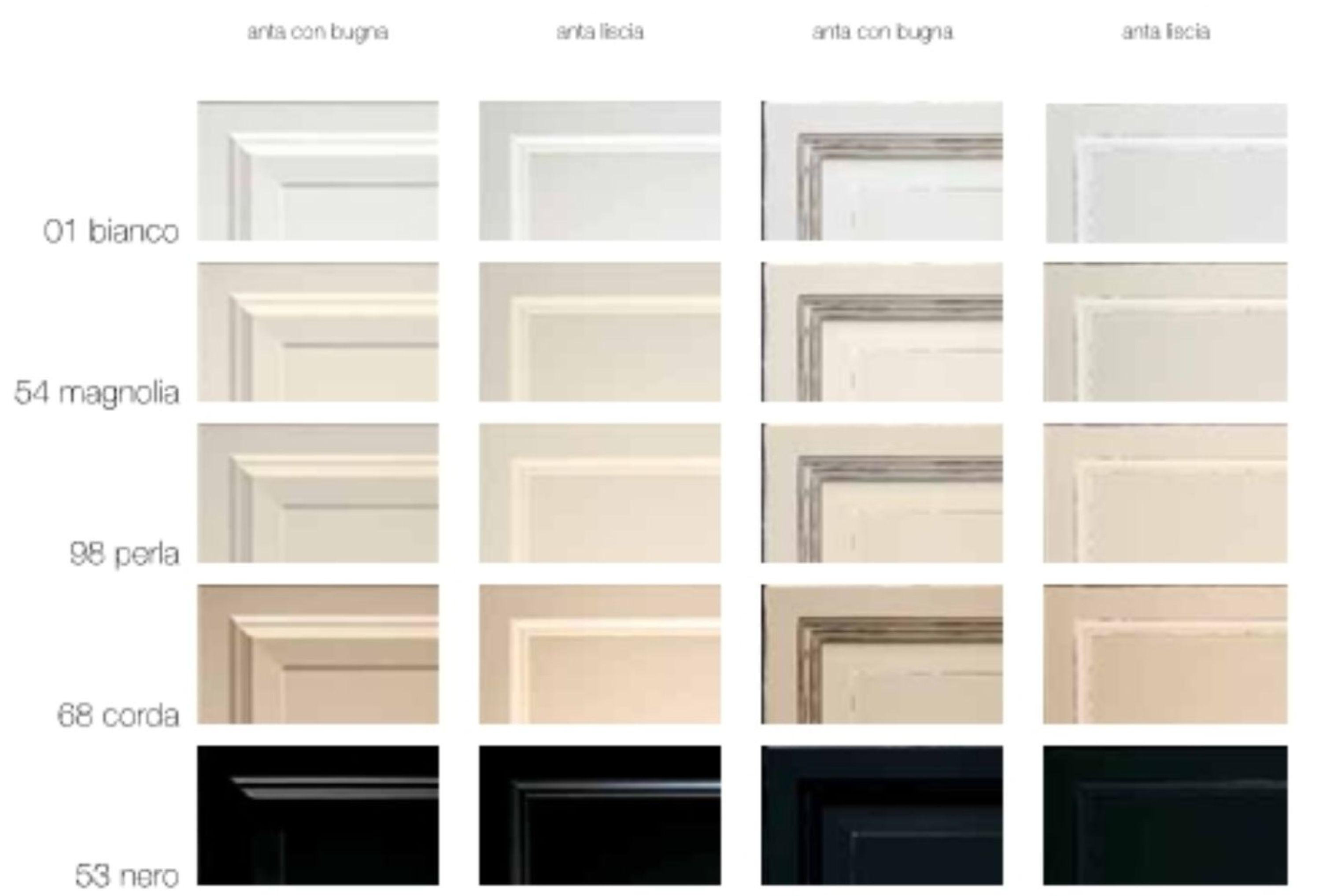 Catalogo colori pareti trendy catalogo colori pareti with for Gamma colori pareti